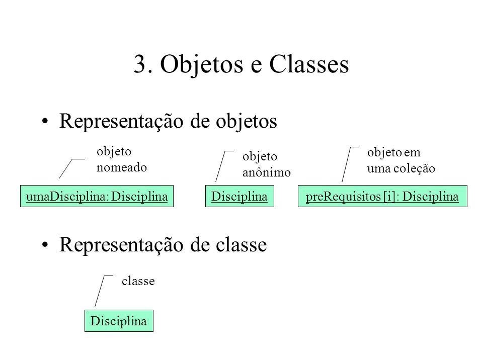 3. Objetos e Classes Representação de objetos Representação de classe