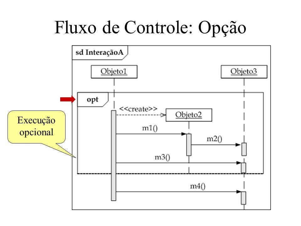 Fluxo de Controle: Opção