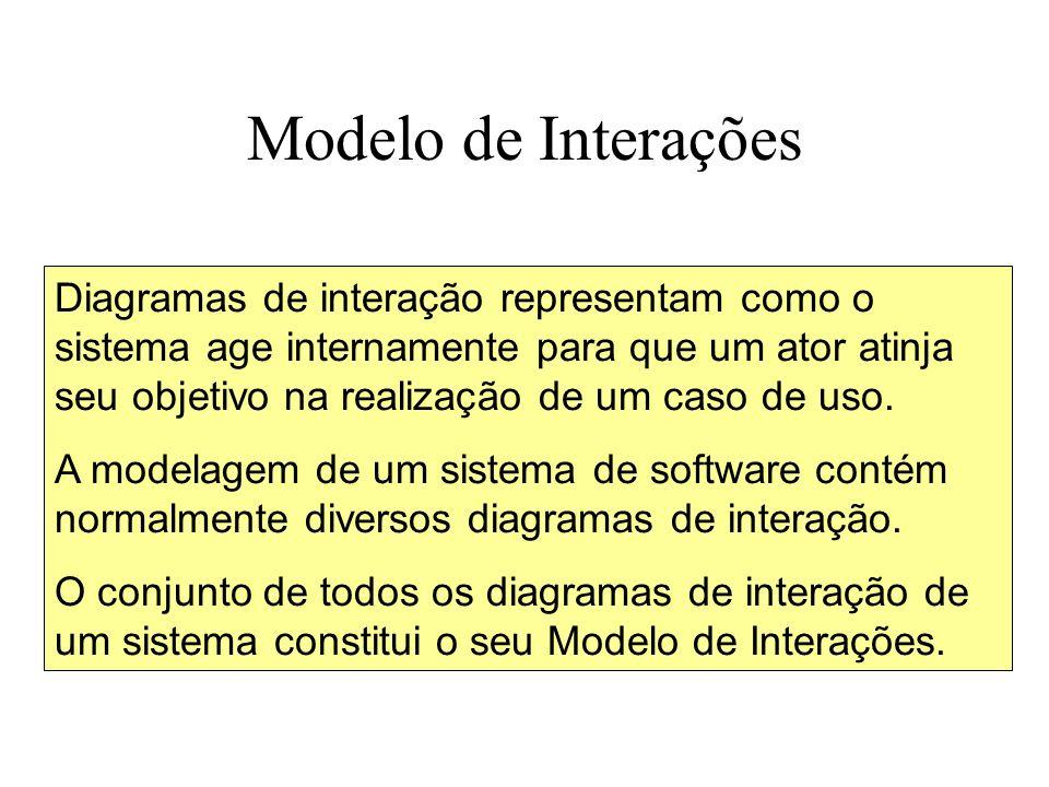 Modelo de Interações