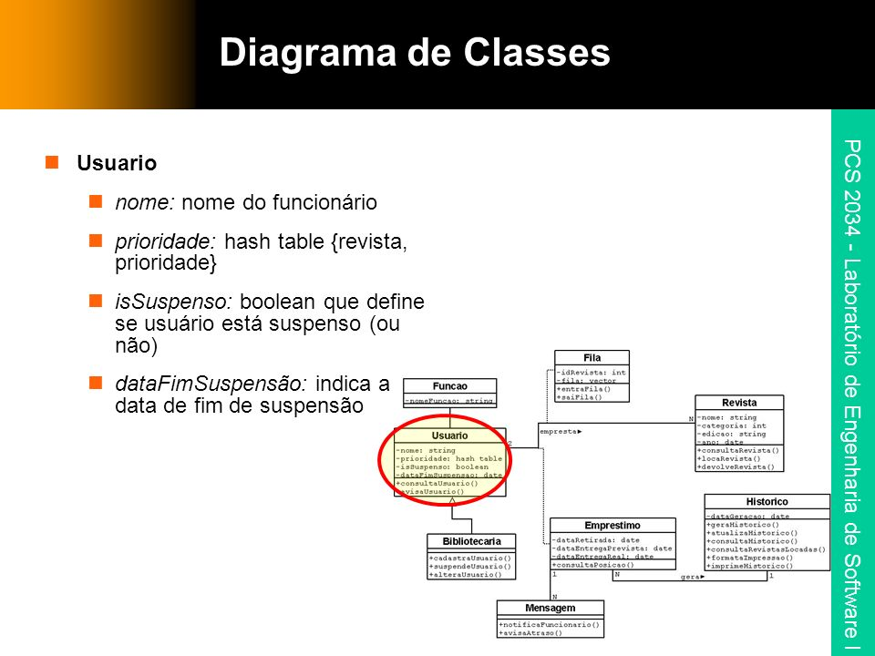 Diagrama de Classes Usuario nome: nome do funcionário