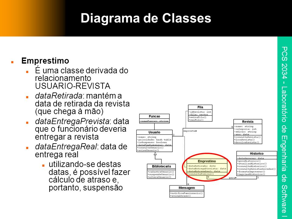 Diagrama de Classes Emprestimo