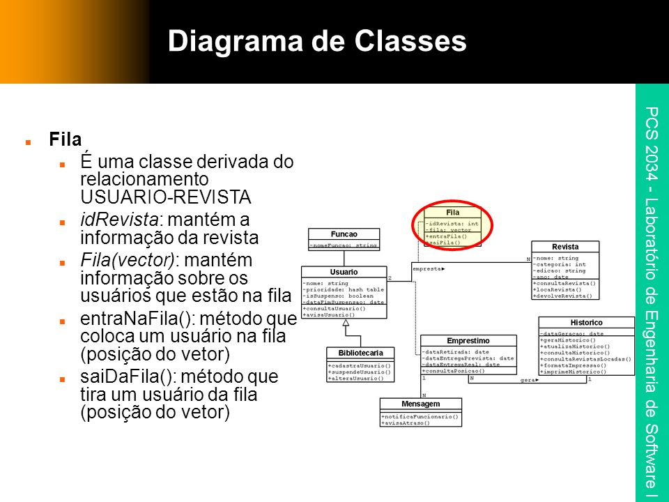 Diagrama de Classes Fila
