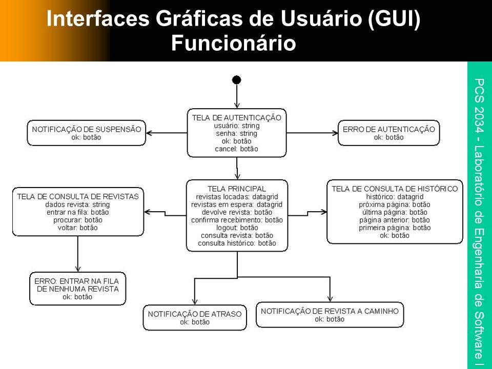 Interfaces Gráficas de Usuário (GUI) Funcionário