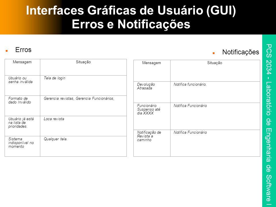 Interfaces Gráficas de Usuário (GUI) Erros e Notificações