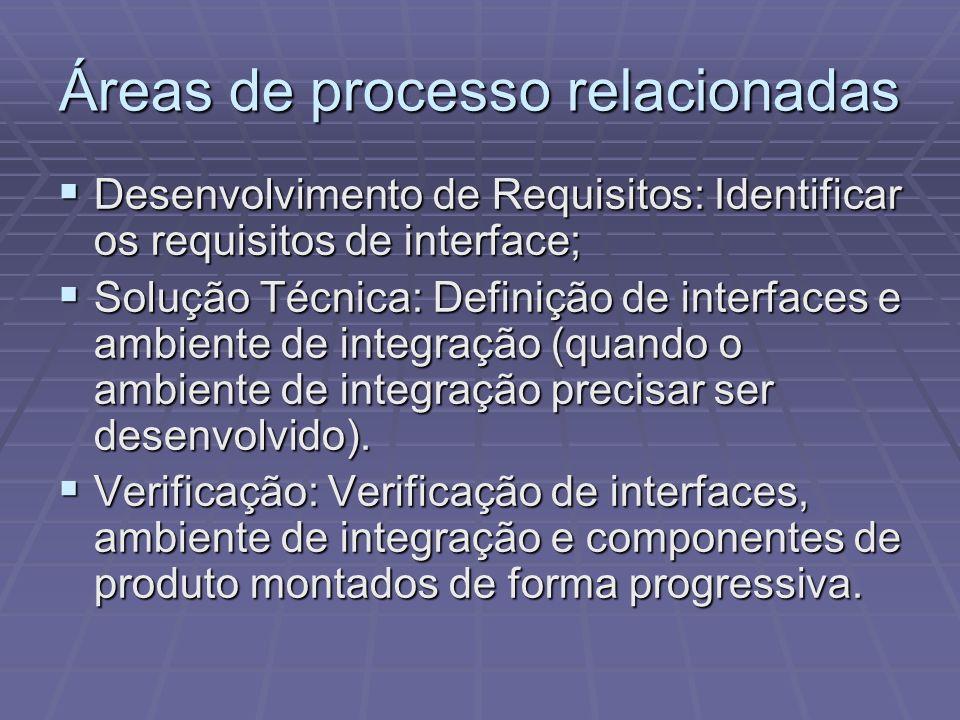Áreas de processo relacionadas