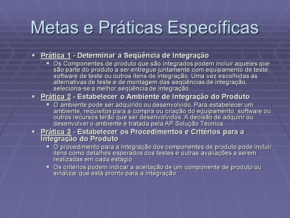 Metas e Práticas Específicas