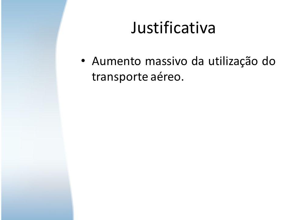 Justificativa Aumento massivo da utilização do transporte aéreo.