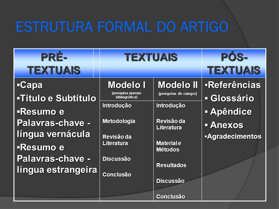 ESTRUTURA FORMAL DO ARTIGO