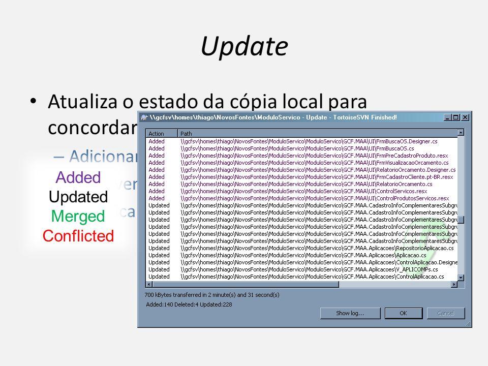 Update Atualiza o estado da cópia local para concordar com mudanças do repositório: Adicionando...