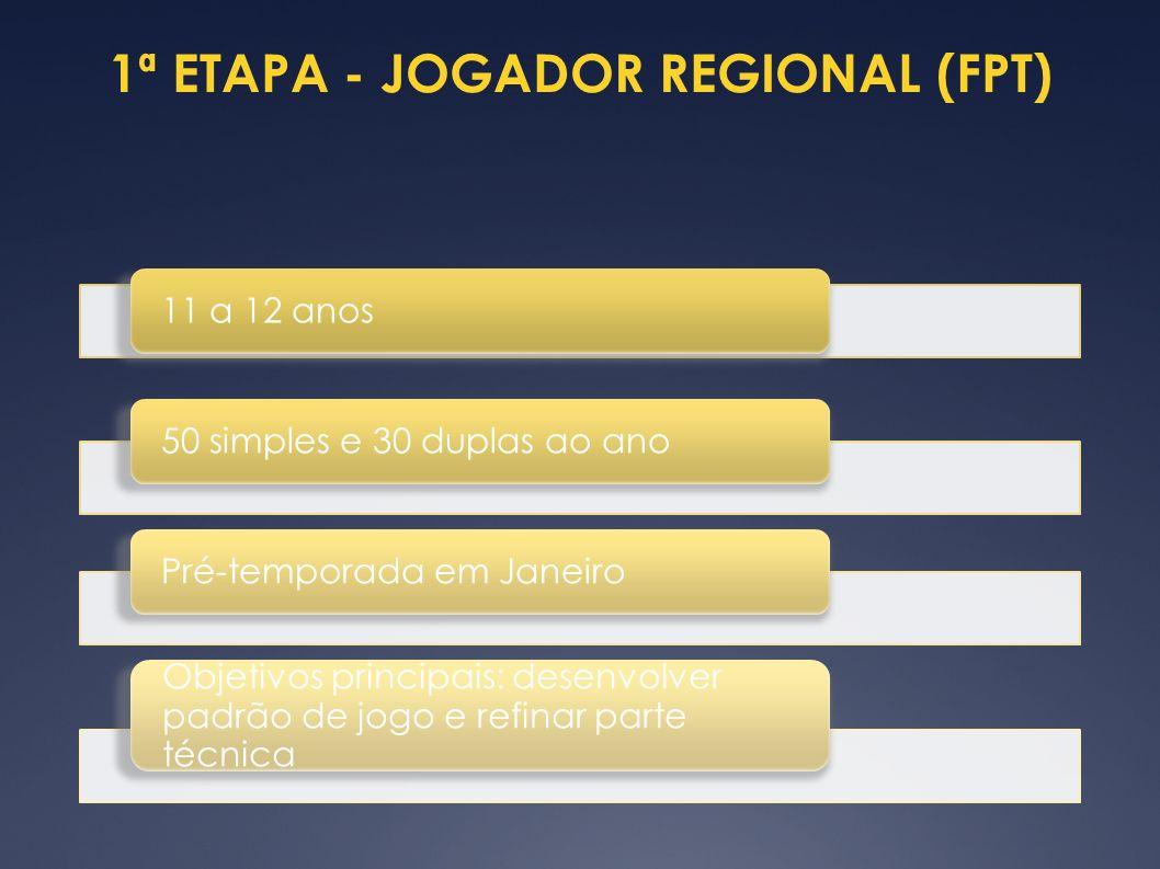 1ª ETAPA - JOGADOR REGIONAL (FPT)