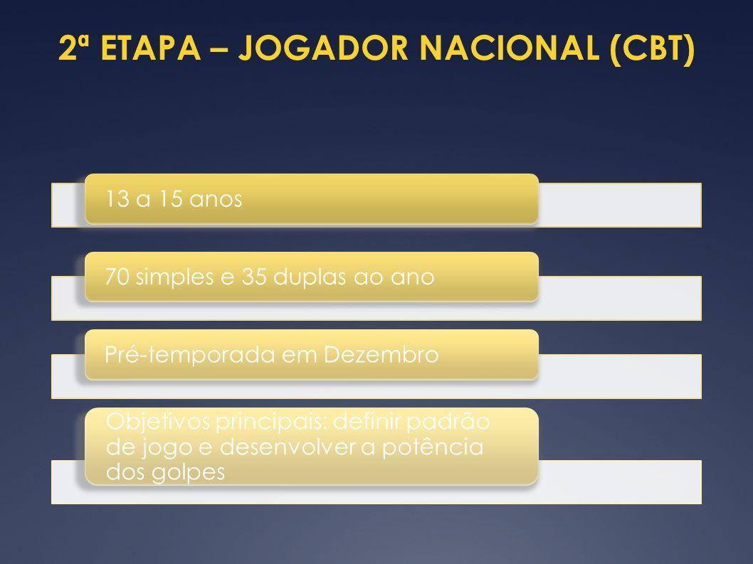 2ª ETAPA – JOGADOR NACIONAL (CBT)