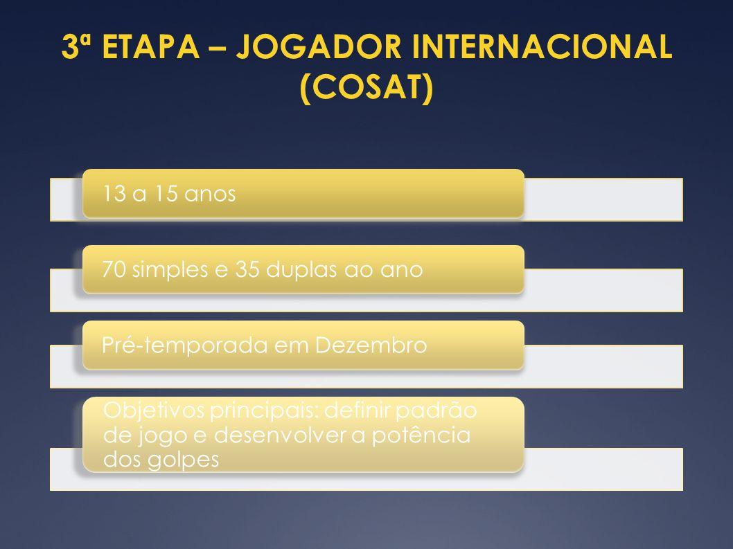 3ª ETAPA – JOGADOR INTERNACIONAL (COSAT)