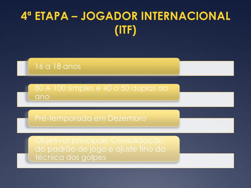 4ª ETAPA – JOGADOR INTERNACIONAL (ITF)