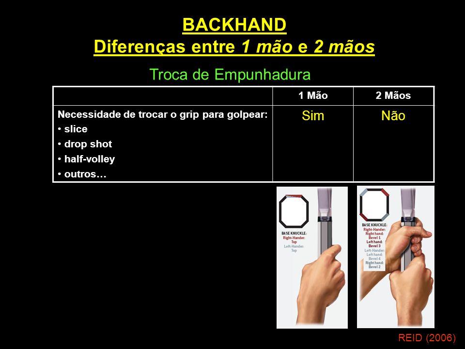 BACKHAND Diferenças entre 1 mão e 2 mãos