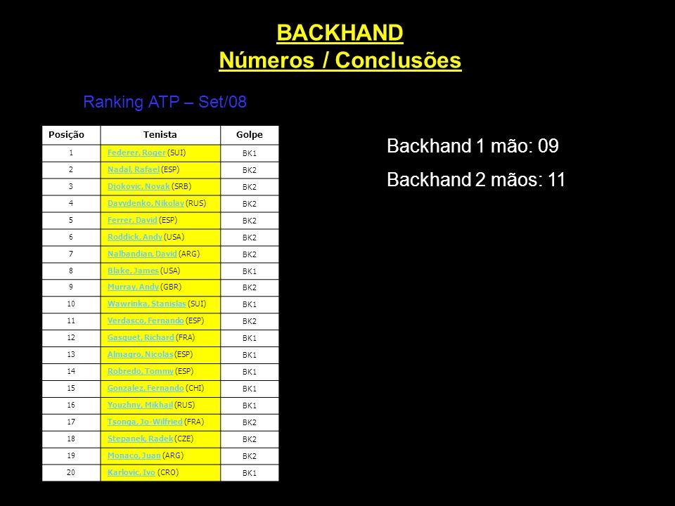 BACKHAND Números / Conclusões