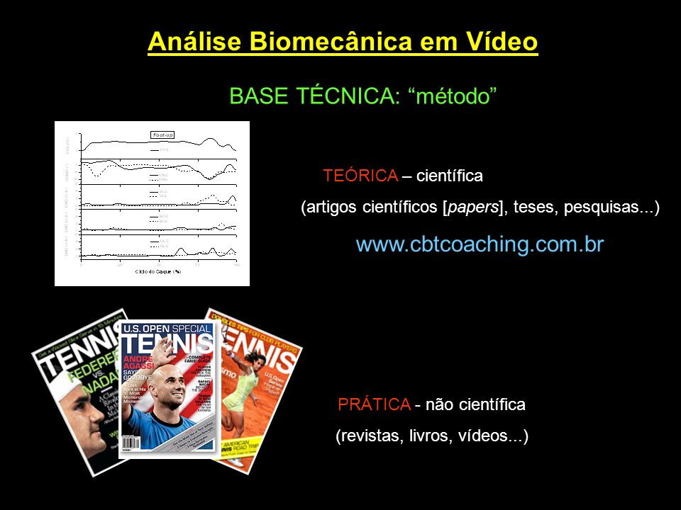 Análise Biomecânica em Vídeo