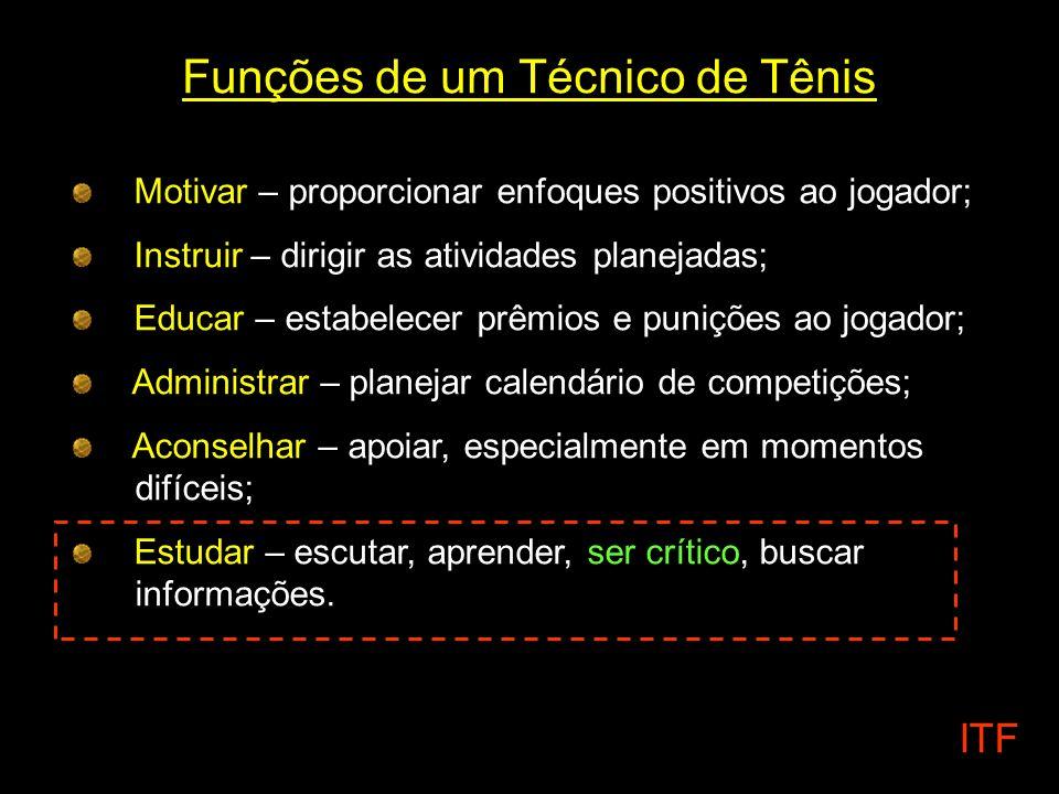 Funções de um Técnico de Tênis