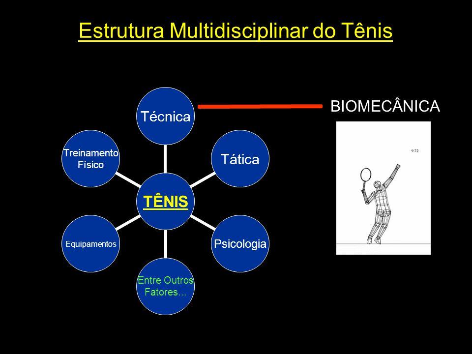 Estrutura Multidisciplinar do Tênis