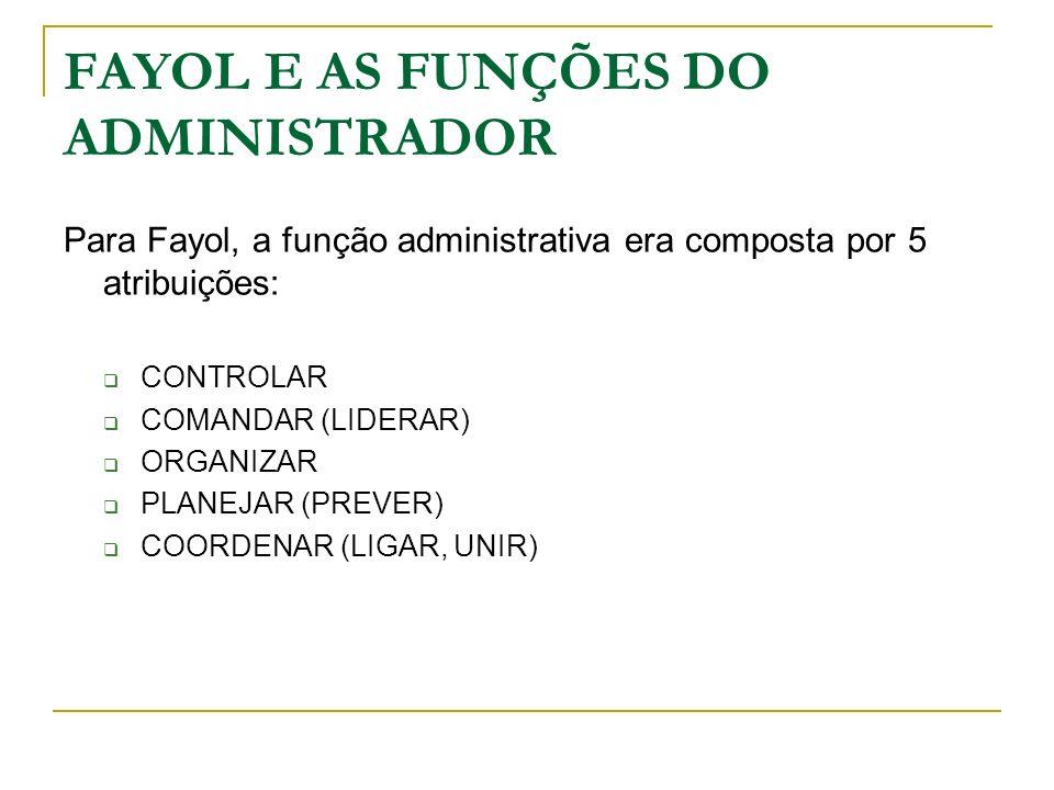 FAYOL E AS FUNÇÕES DO ADMINISTRADOR