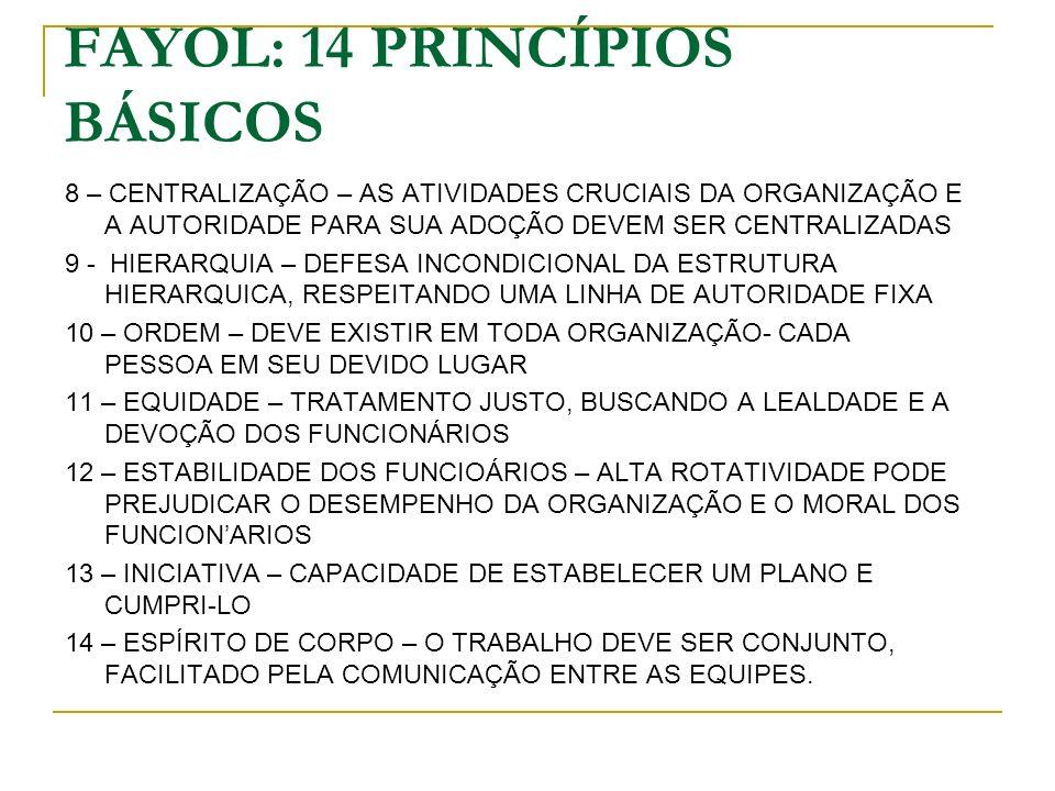 FAYOL: 14 PRINCÍPIOS BÁSICOS