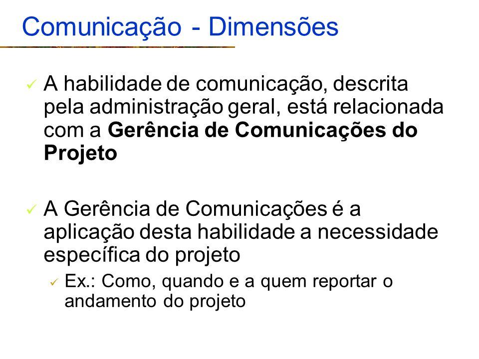 Comunicação - Dimensões