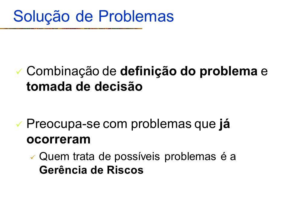 Solução de Problemas Combinação de definição do problema e tomada de decisão. Preocupa-se com problemas que já ocorreram.