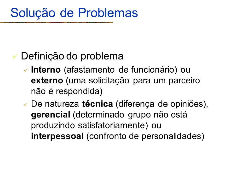 Solução de Problemas Definição do problema