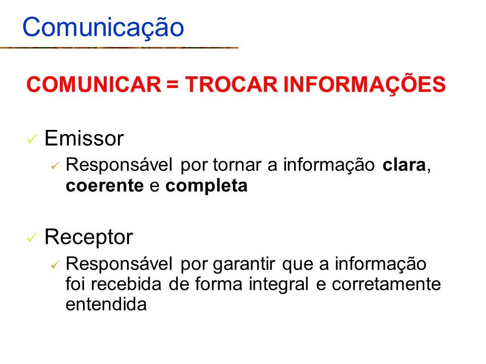 Comunicação COMUNICAR = TROCAR INFORMAÇÕES Emissor Receptor