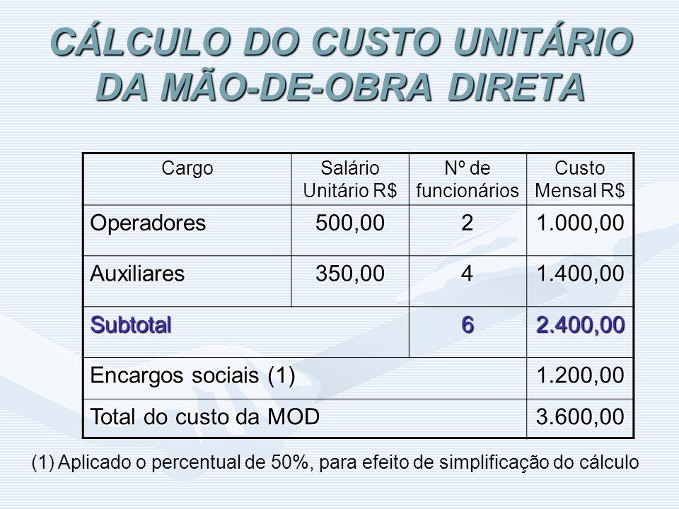 CÁLCULO DO CUSTO UNITÁRIO DA MÃO-DE-OBRA DIRETA