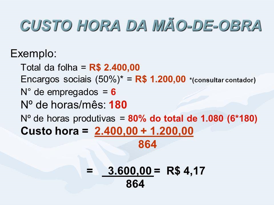 CUSTO HORA DA MÃO-DE-OBRA