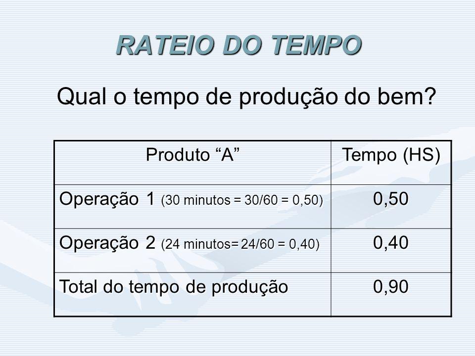 RATEIO DO TEMPO Qual o tempo de produção do bem Produto A