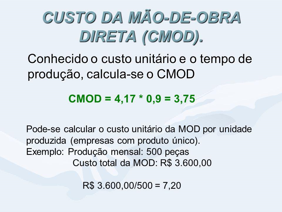 CUSTO DA MÃO-DE-OBRA DIRETA (CMOD).