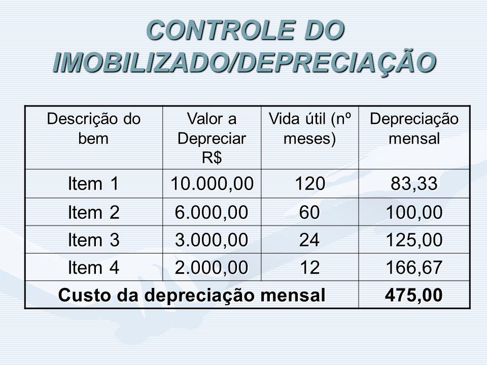 CONTROLE DO IMOBILIZADO/DEPRECIAÇÃO