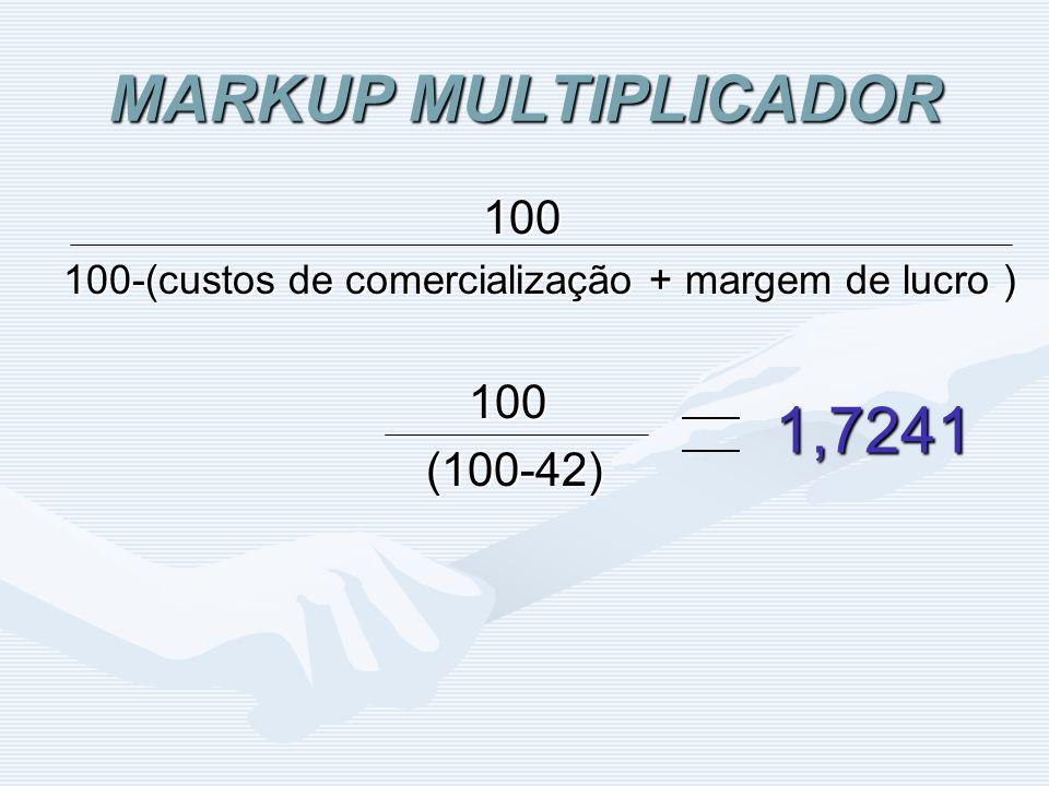 MARKUP MULTIPLICADOR 1,7241 100 (100-42)