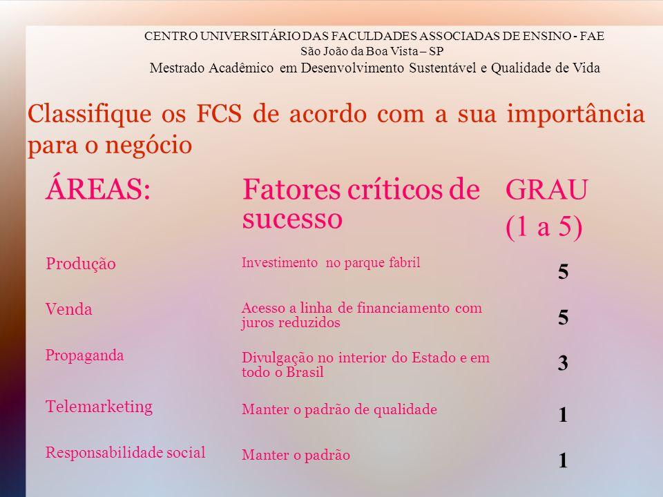Fatores críticos de sucesso GRAU (1 a 5)