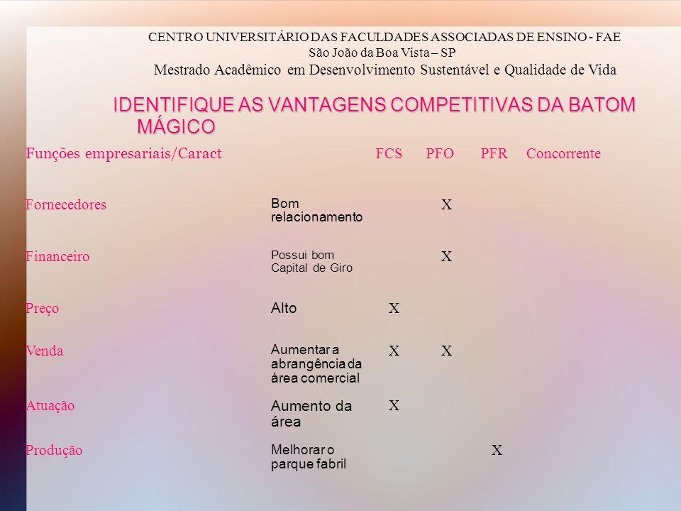 (1964-1985) IDENTIFIQUE AS VANTAGENS COMPETITIVAS DA BATOM MÁGICO