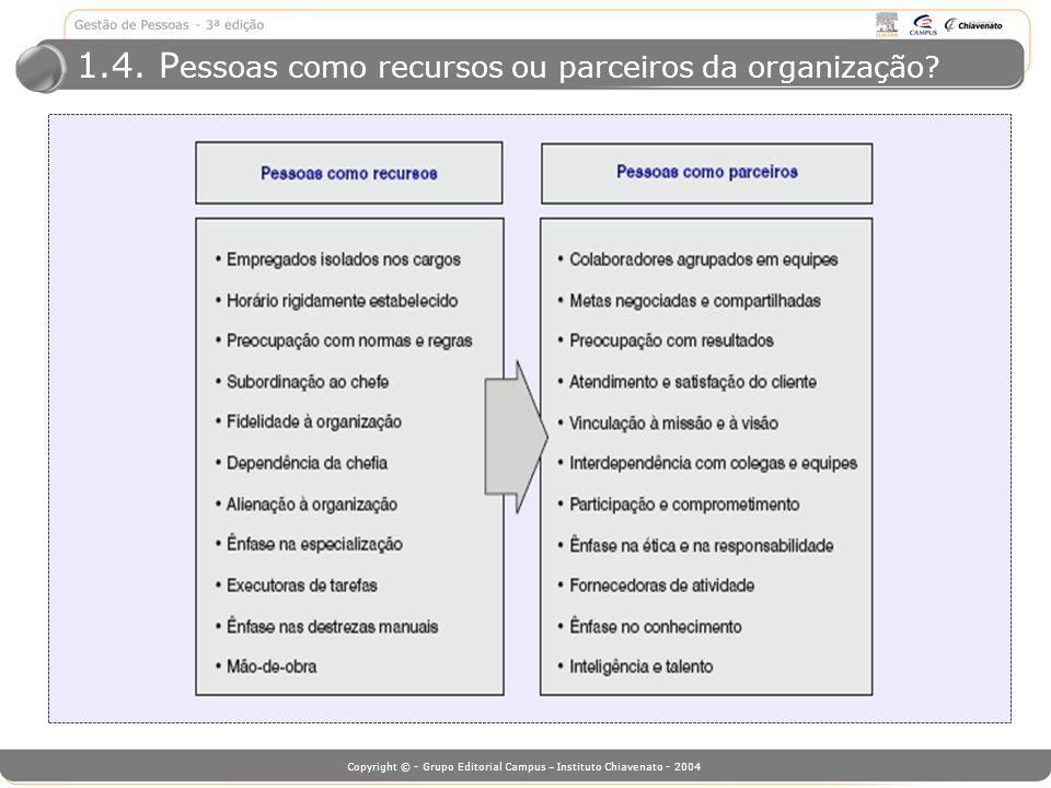 1.4. Pessoas como recursos ou parceiros da organização