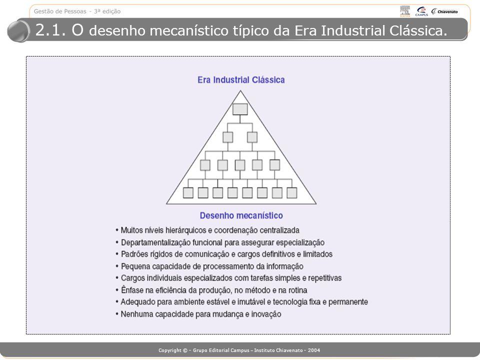2.1. O desenho mecanístico típico da Era Industrial Clássica.