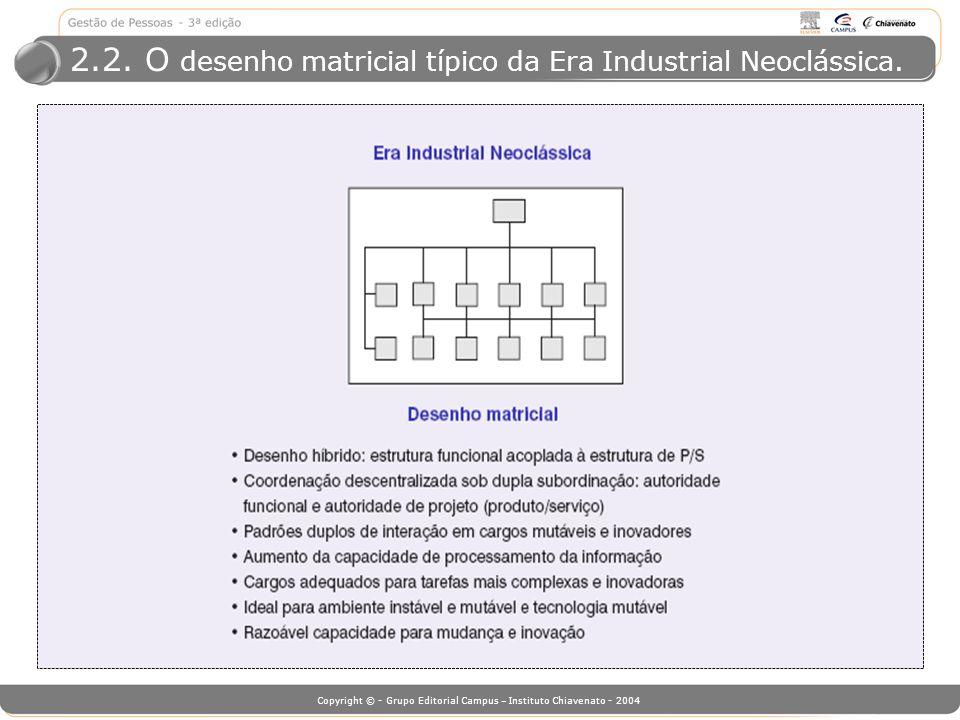2.2. O desenho matricial típico da Era Industrial Neoclássica.