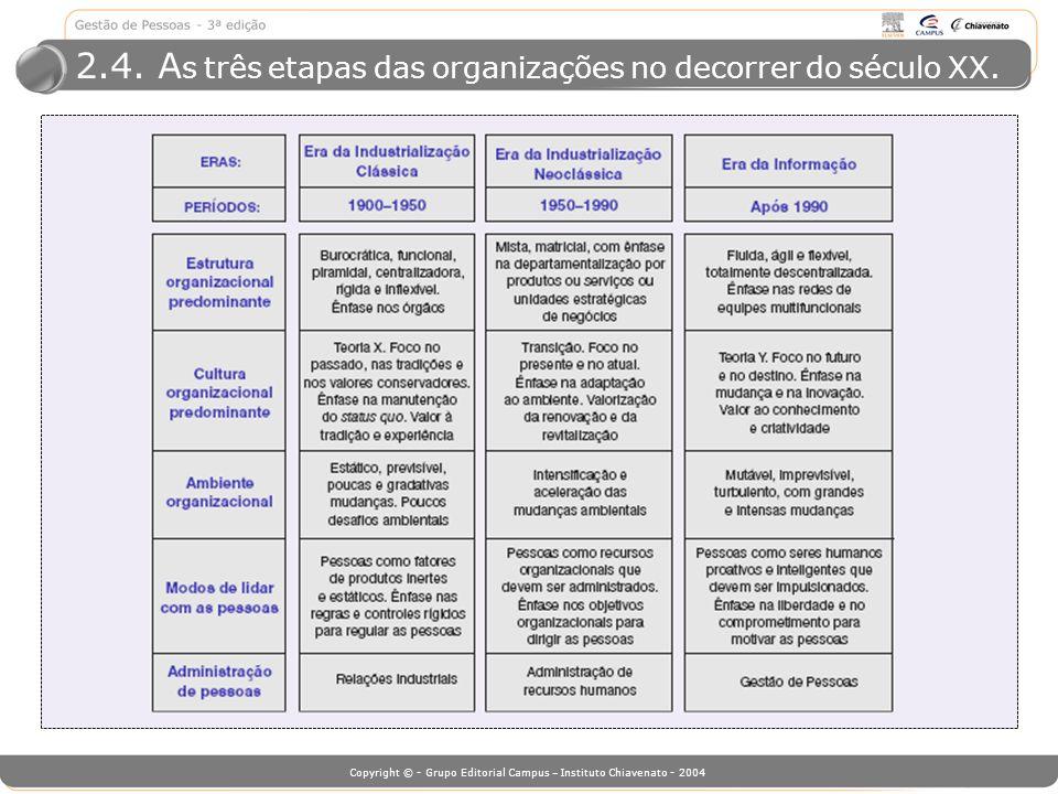 2.4. As três etapas das organizações no decorrer do século XX.