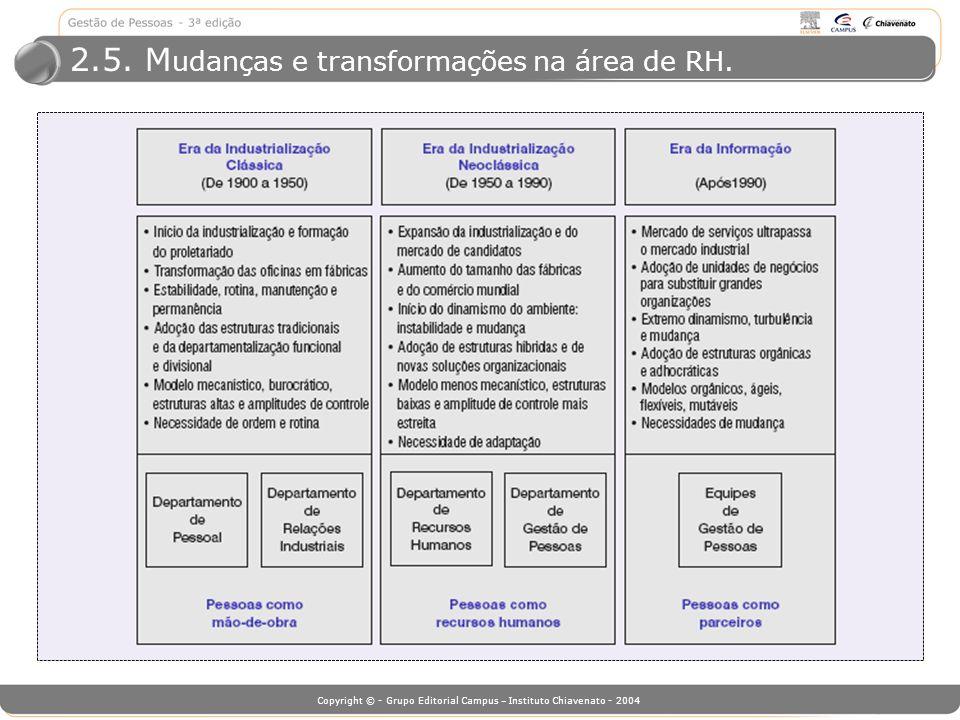 2.5. Mudanças e transformações na área de RH.