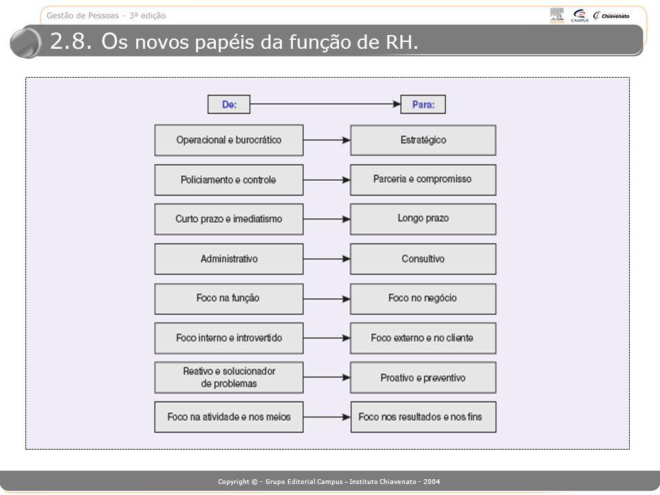 2.8. Os novos papéis da função de RH.