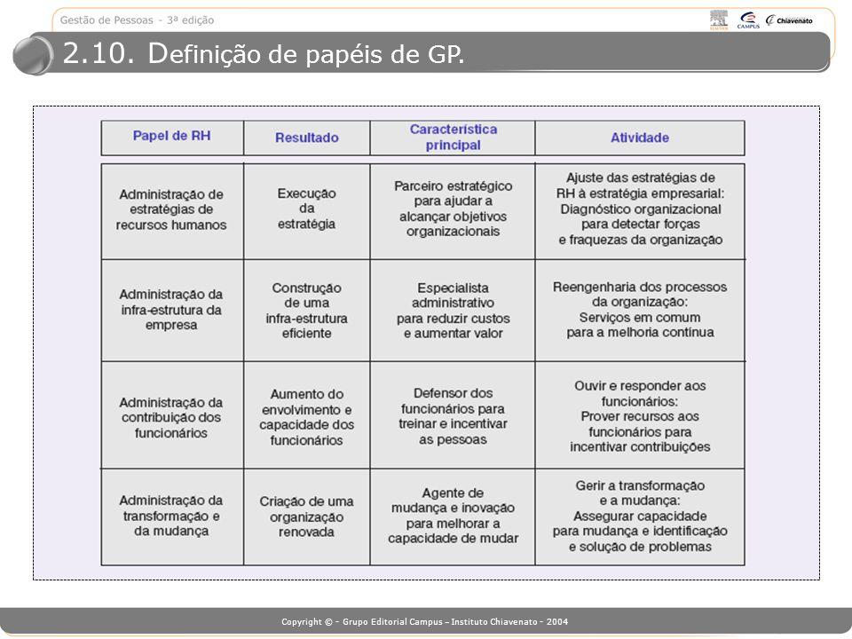 2.10. Definição de papéis de GP.
