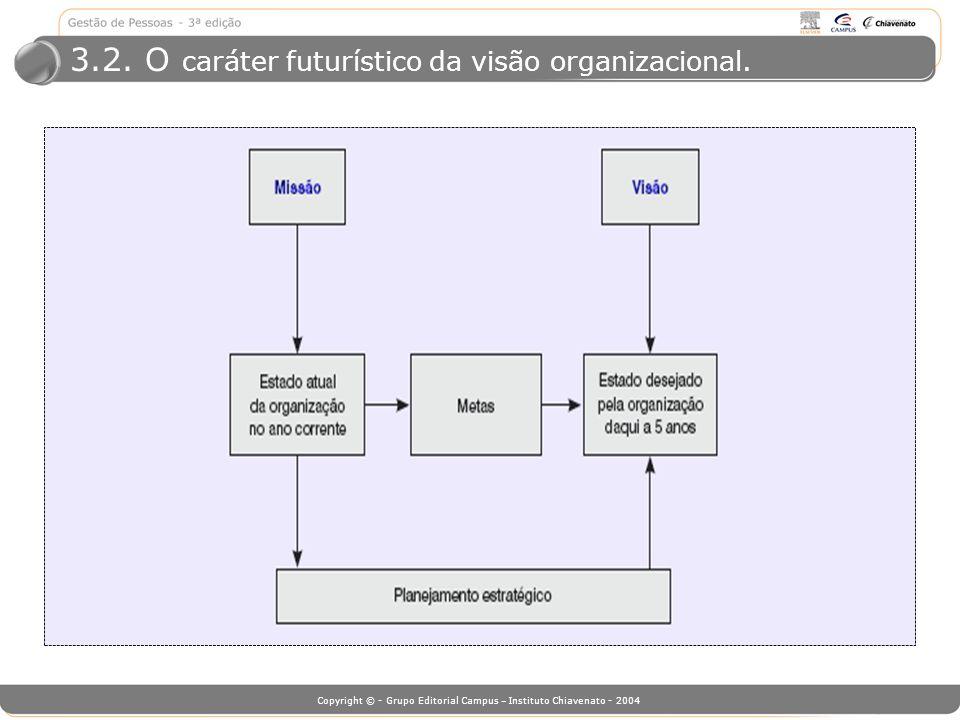 3.2. O caráter futurístico da visão organizacional.