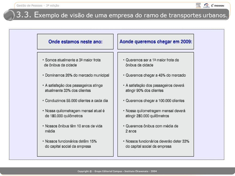 3.3. Exemplo de visão de uma empresa do ramo de transportes urbanos.