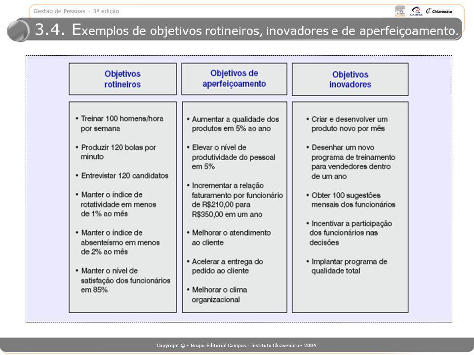 3.4. Exemplos de objetivos rotineiros, inovadores e de aperfeiçoamento.