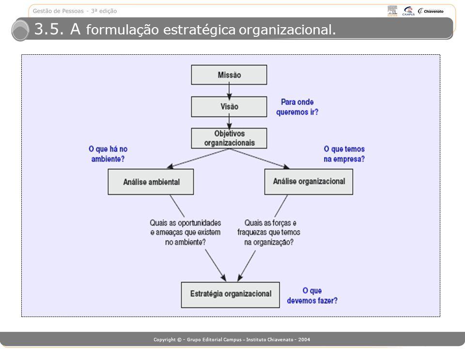 3.5. A formulação estratégica organizacional.