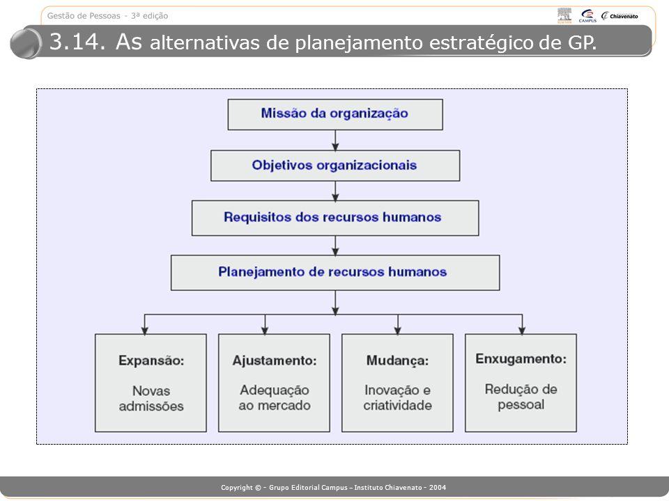 3.14. As alternativas de planejamento estratégico de GP.