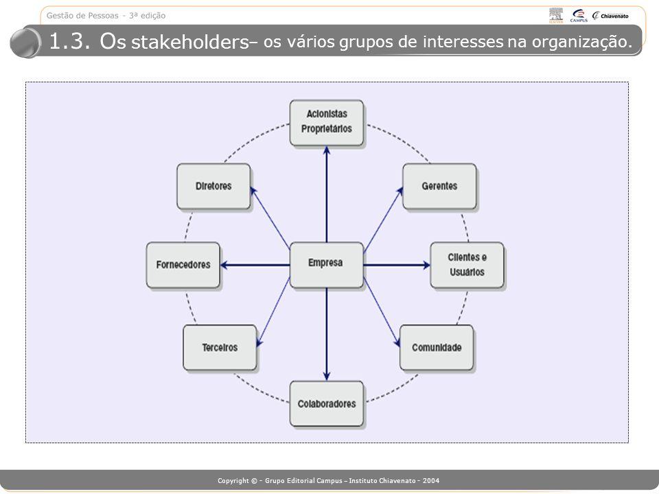 1.3. Os stakeholders – os vários grupos de interesses na organização.
