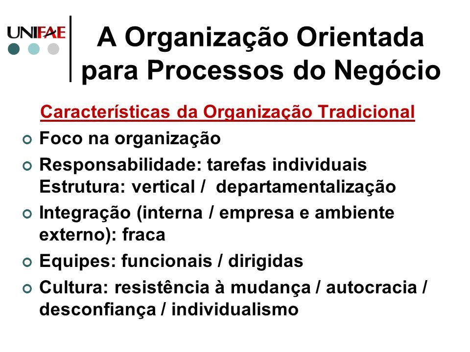 A Organização Orientada para Processos do Negócio